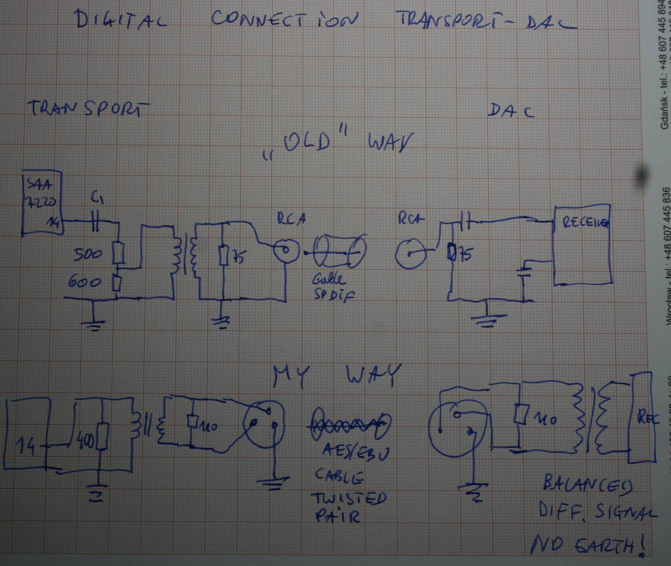 Cd Transport Diy To Clean The Lens Of A Green Laser Pointer Hacks Mods Circuitry Concerning Drawing Above Saa7220 Produces Strong Output Square Wave Which We Can Modify By Capacitors Transformer And Resistors